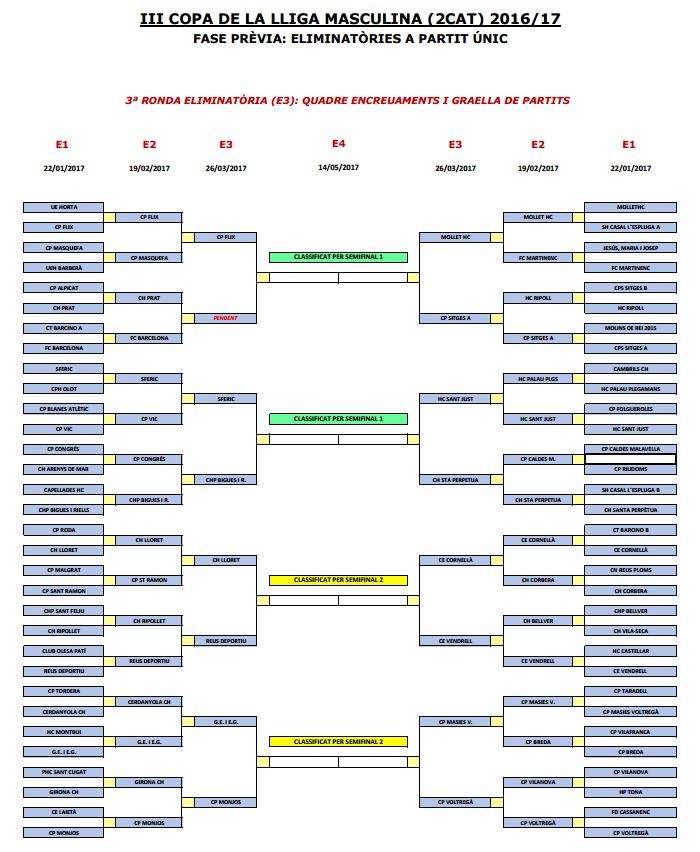 Quadre encreuaments Copa Lliga 2ª Catalana 2016/17
