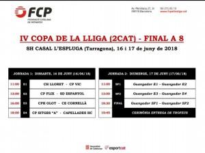 Quadre Final a 8 copa lliga 2ª Catalana hoquei patins 2017/18