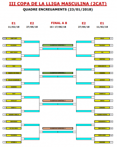 Quadre eliminatòries Copa lliga 2ª Catalana 2017/18